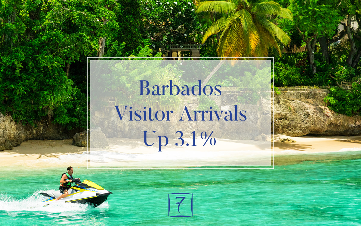 Barbados visitor arrivals up 3.1% during first 6 months of 2018